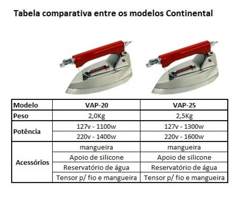 Empresa de Ferro Semi Industrial Guaratinguetá - Ferro Industrial a Vapor